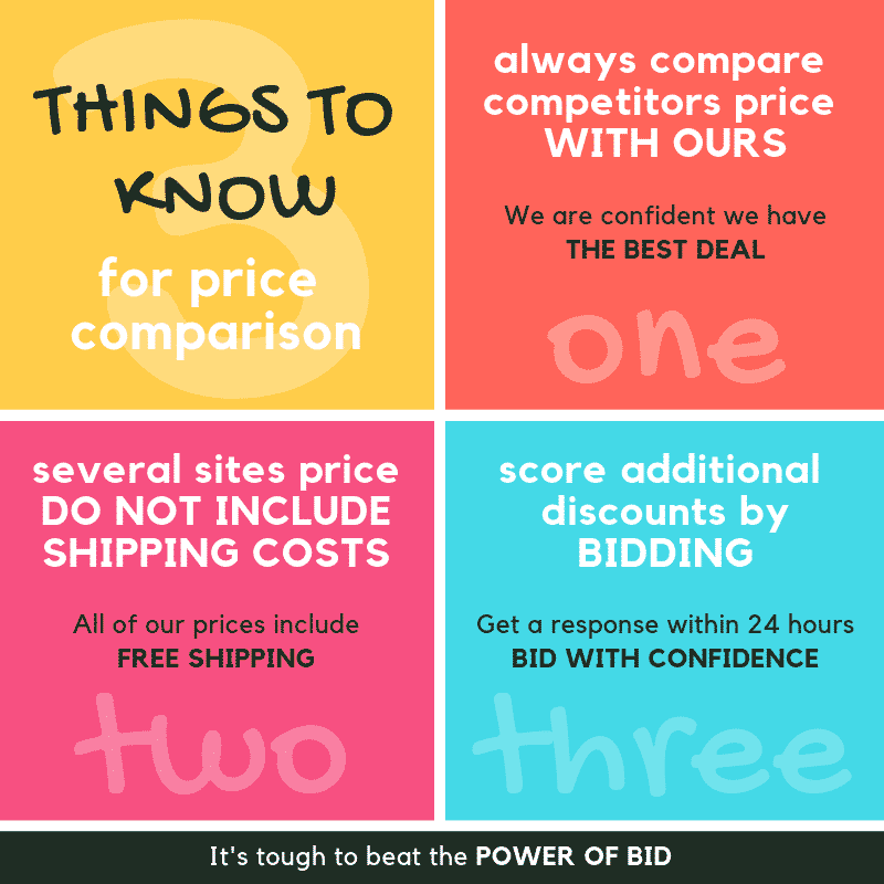 3 Quick Tips For Price Comparison
